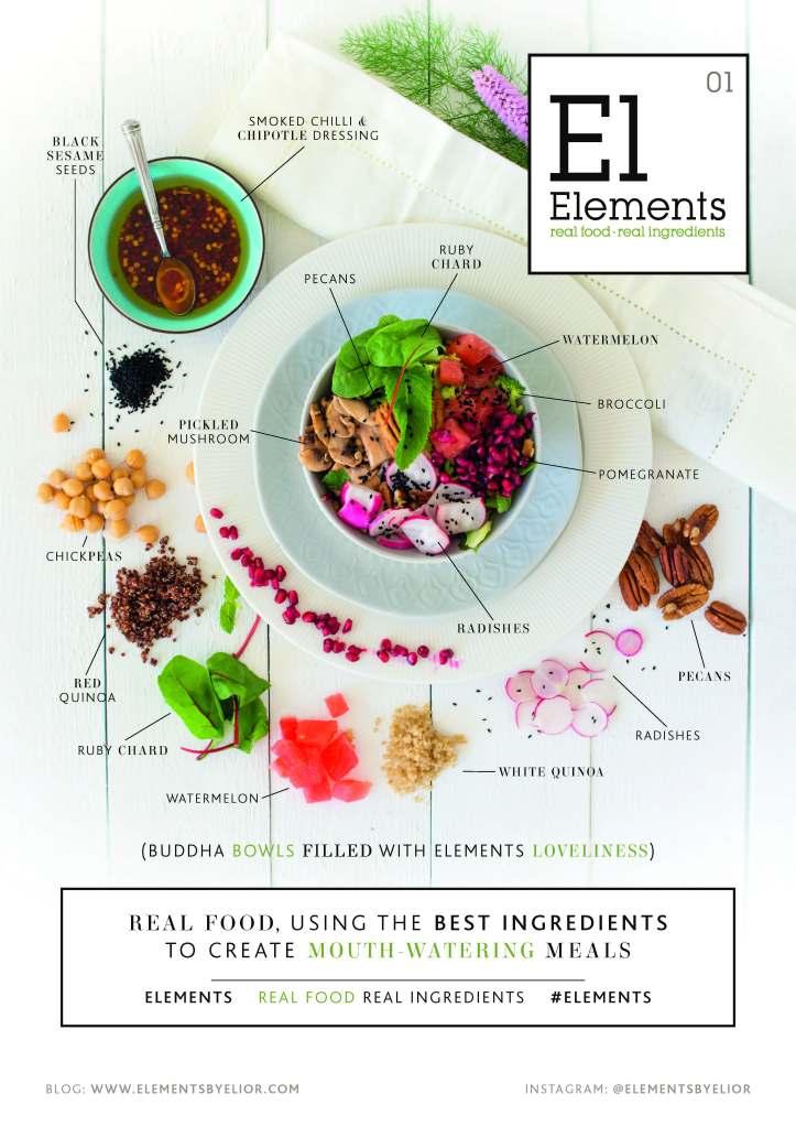 A1_poster_elements_F
